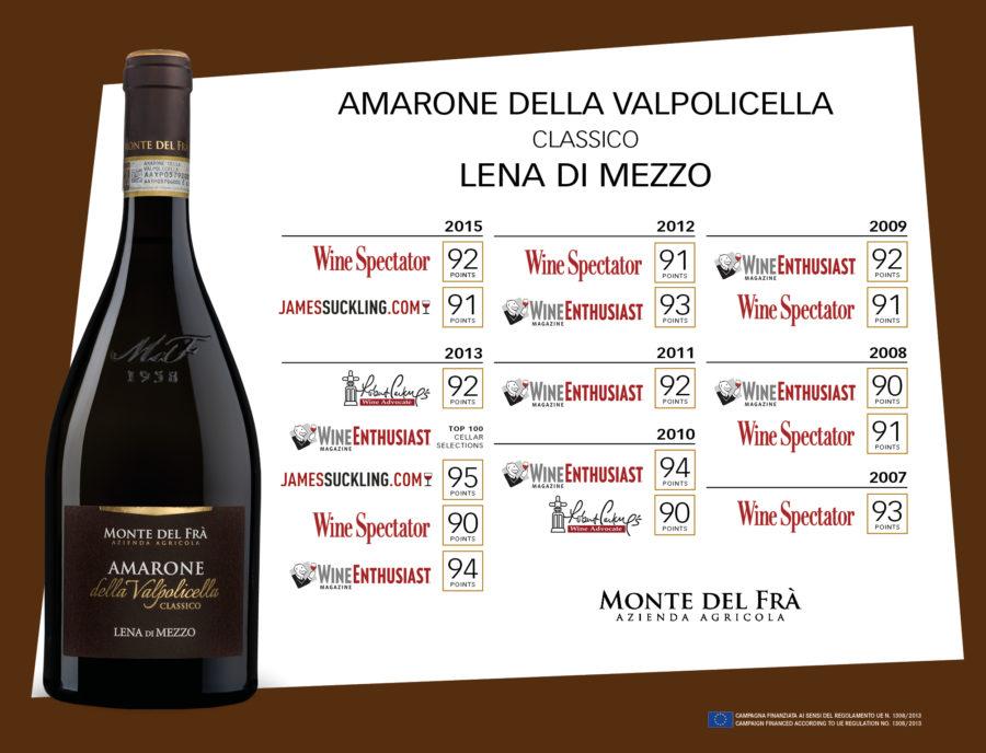 Amarone Classico Lena: premi